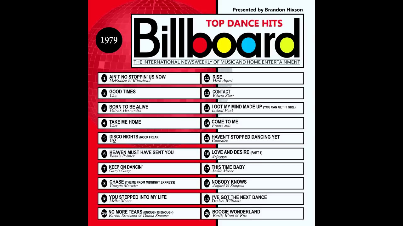number one song january 15 1975